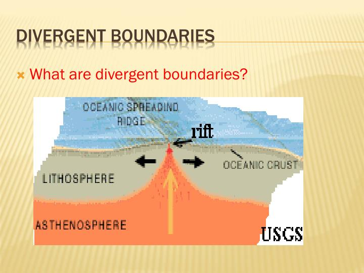 What are divergent boundaries?