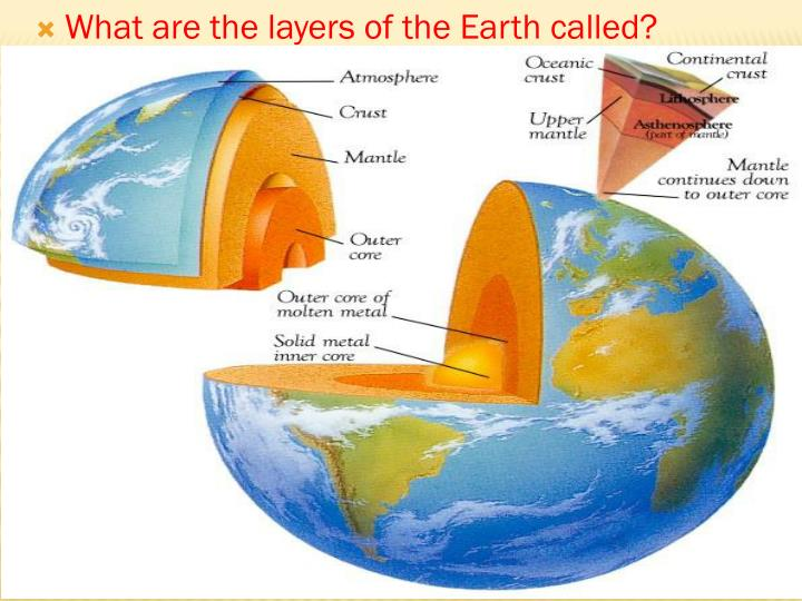 What are the layers of the Earth called?