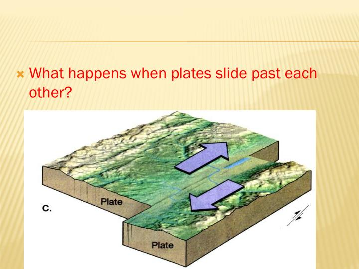 What happens when plates slide past each other?