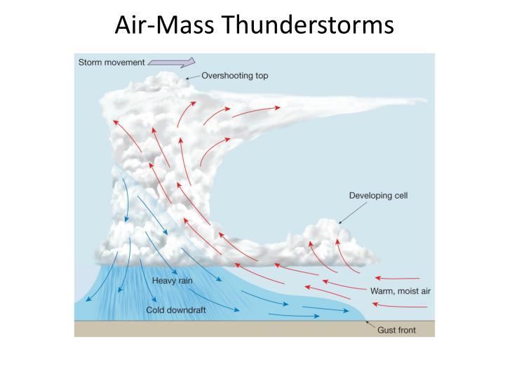 Air-Mass Thunderstorms