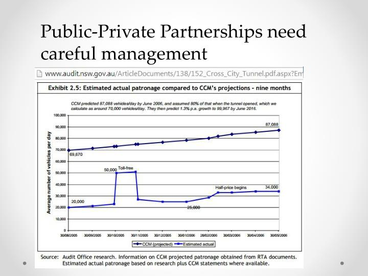 Public-Private Partnerships need careful management