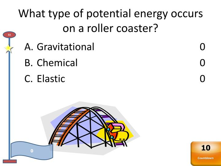 What type of potential energy occurs on a roller coaster?