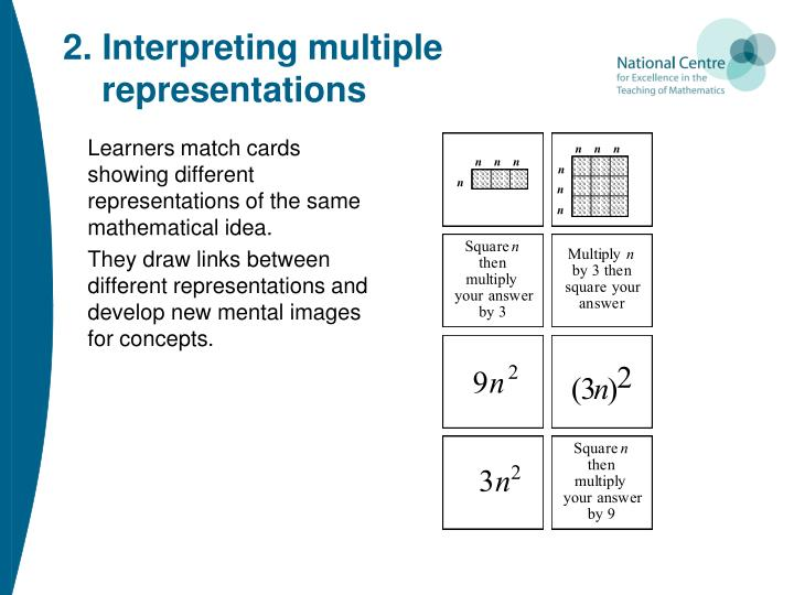 2. Interpreting