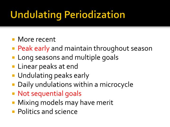 Undulating Periodization