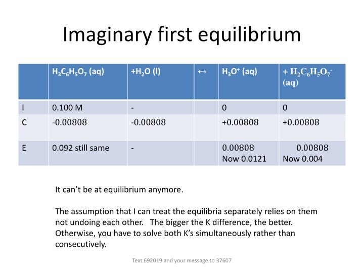 Imaginary first equilibrium