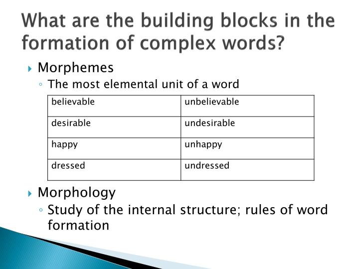 What are the building blocks in the formation of complex words?