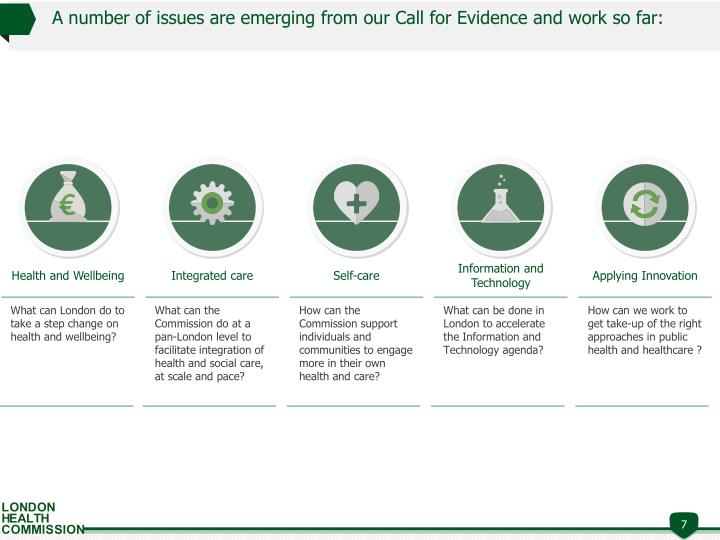 A number of issues are emerging from our Call for Evidence and