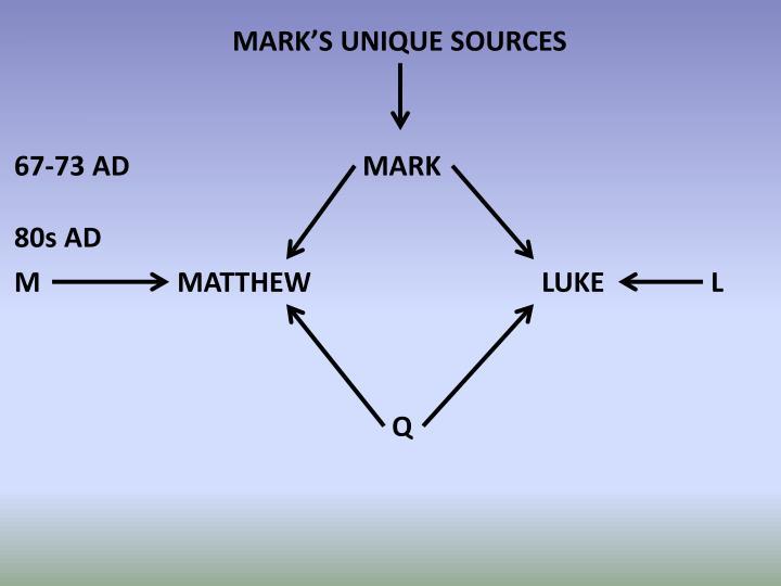 MARK'S UNIQUE SOURCES