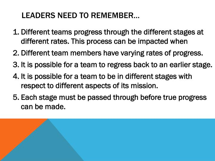 Leaders Need to remember…