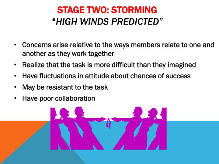 STAGE TWO: STORMING