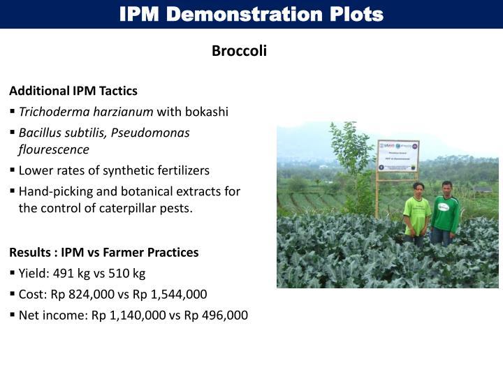 IPM Demonstration Plots