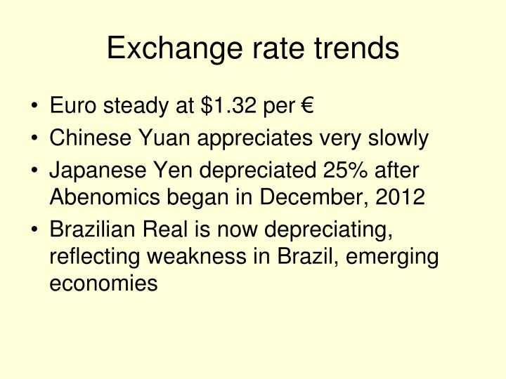 Exchange rate trends