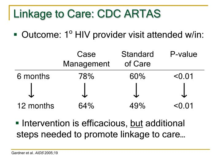 Linkage to Care: CDC ARTAS