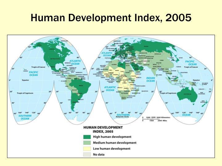 Human Development Index, 2005