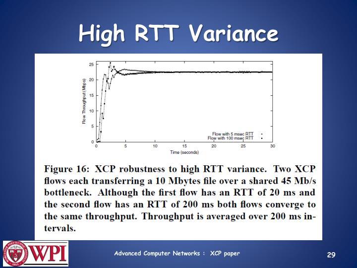 High RTT Variance