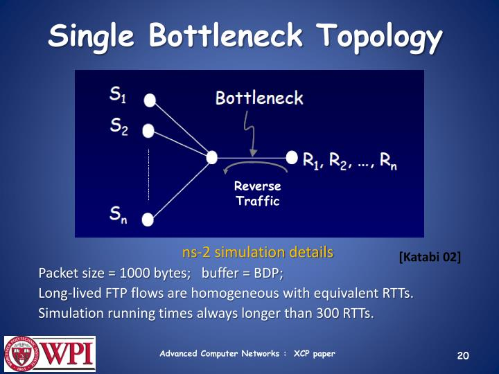 Single Bottleneck Topology