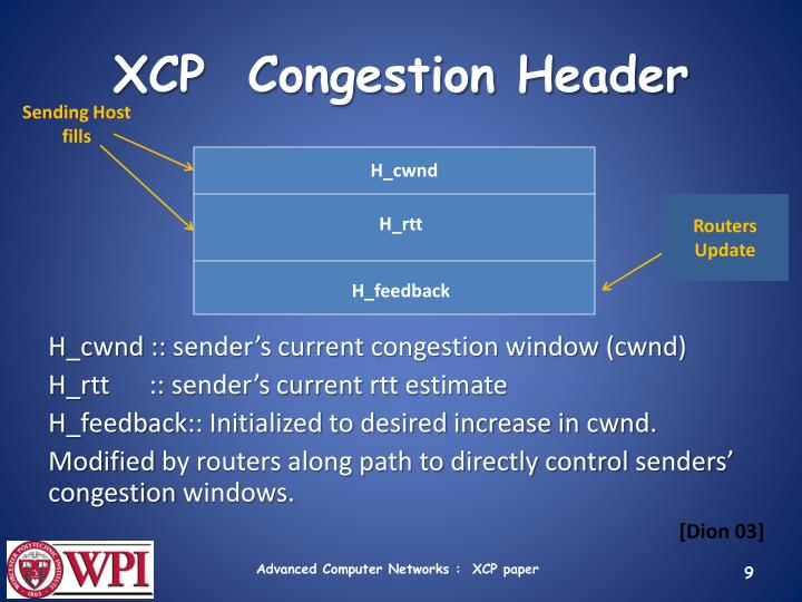 XCP  Congestion Header