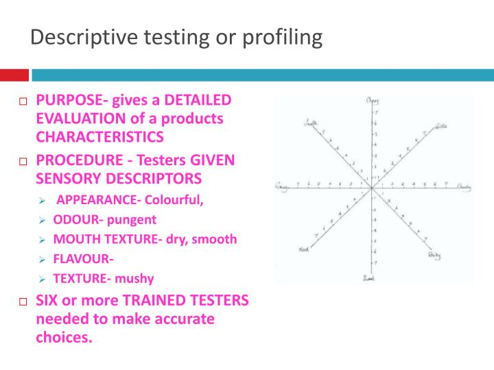 Descriptive testing or profiling
