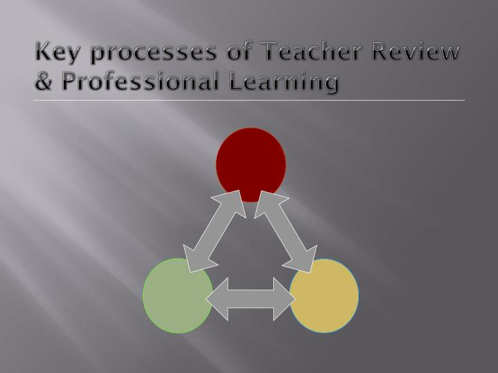 Key processes of Teacher Review & Professional Learning