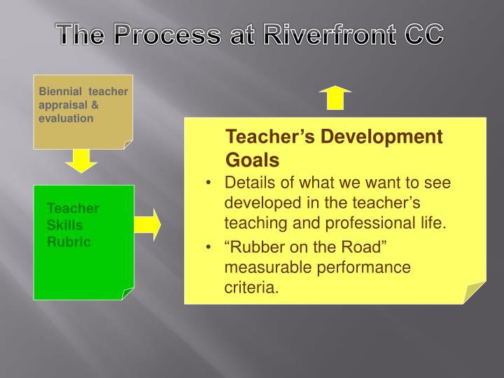 The Process at