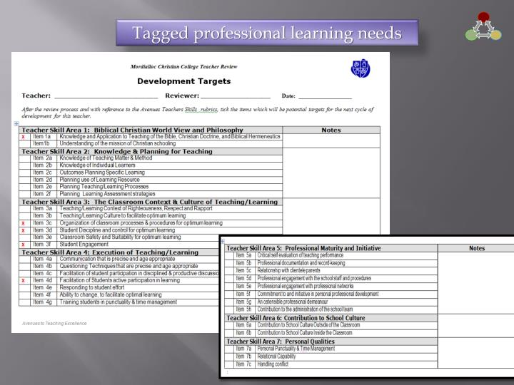 Tagged professional learning needs