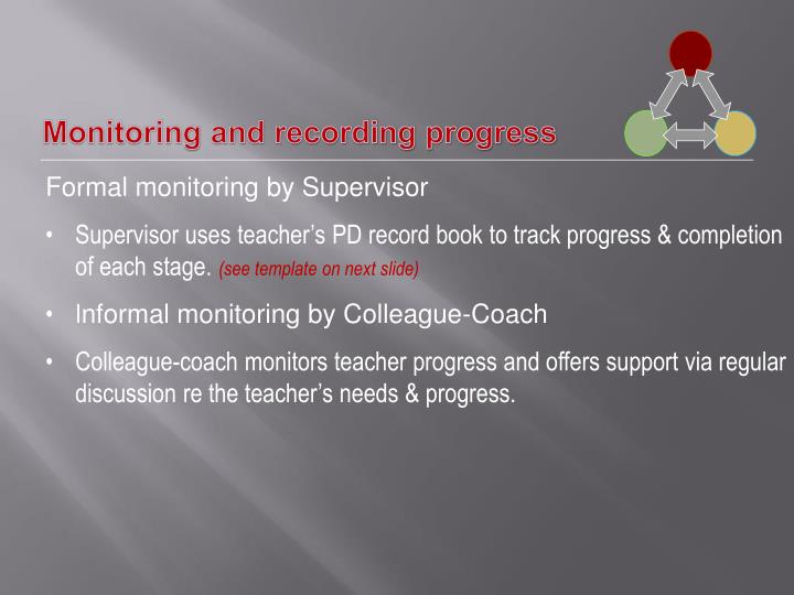 Monitoring and recording progress