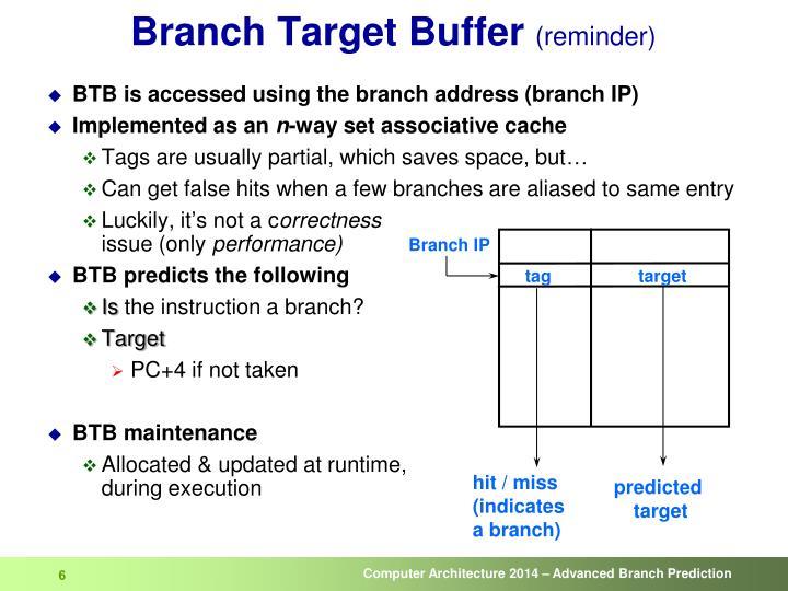 Branch IP