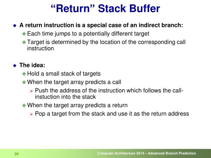 """""""Return"""" Stack Buffer"""