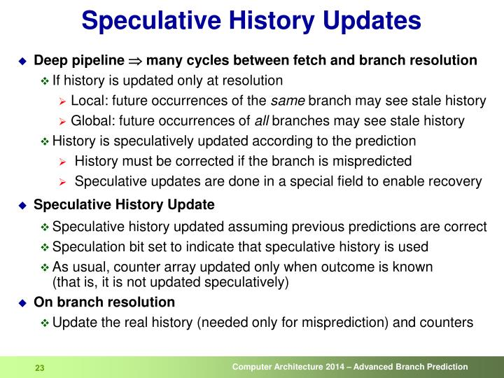 Speculative History Updates