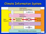 climate information system