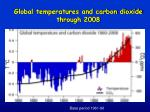 global temperatures and carbon dioxide through 2008