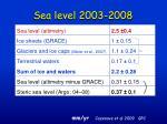 sea level 2003 2008