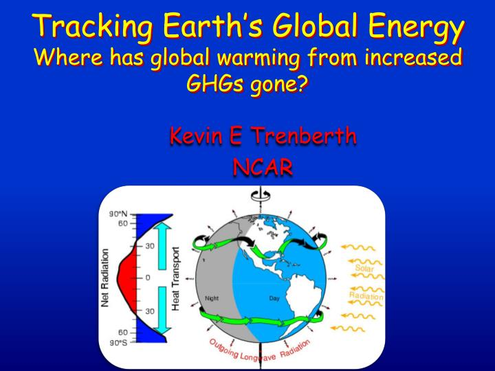Tracking earth s global energy where has global warming from increased ghgs gone