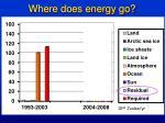 where does energy go1
