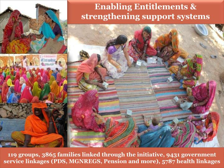 Enabling Entitlements & strengthening support systems
