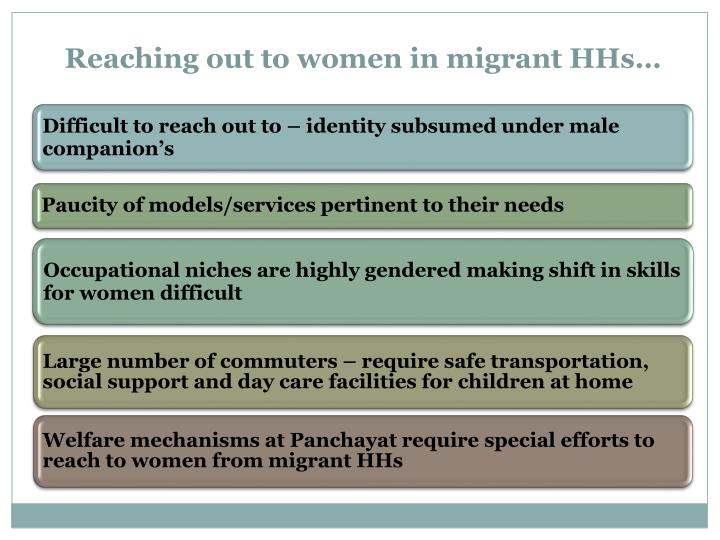 Reaching out to women in migrant HHs…