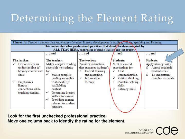 Determining the Element
