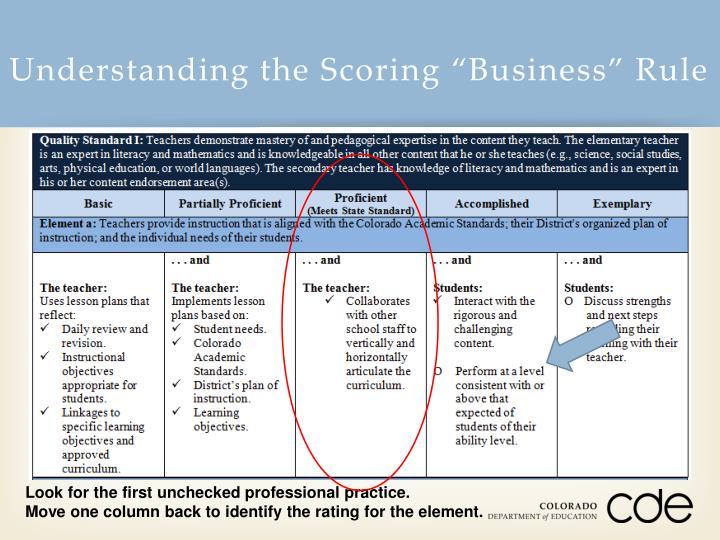 "Understanding the Scoring ""Business"" Rule"