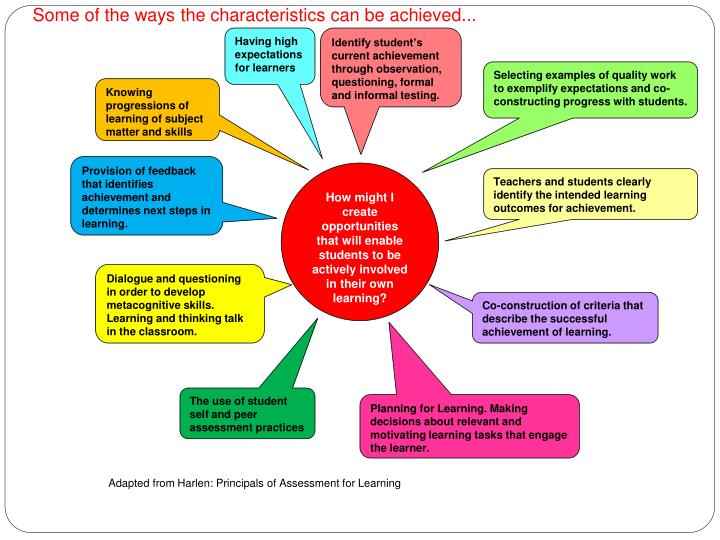 Some of the ways the characteristics can be achieved...