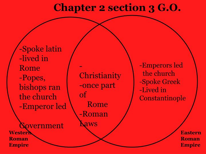 Chapter 2 section 3 G.O.
