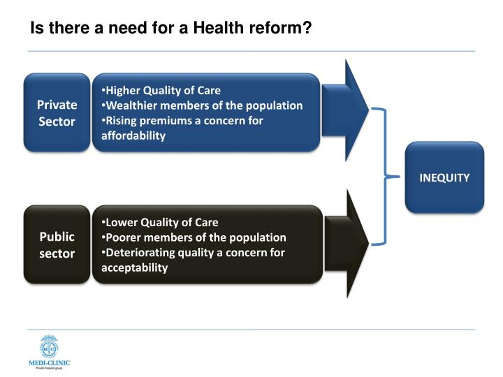 Is there a need for a Health reform?