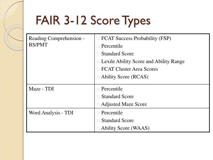 FAIR 3-12 Score Types