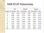 fair fcat relationship