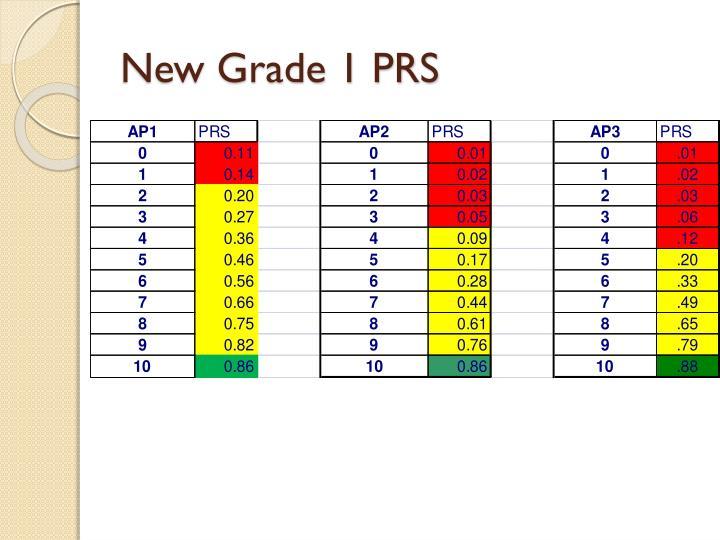 New Grade 1 PRS