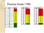 previous grade 1 prs