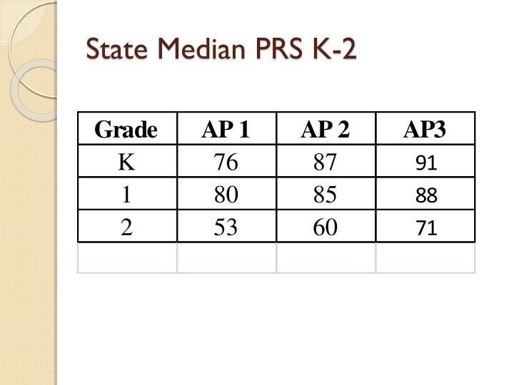 State Median PRS K-2