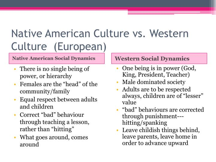 a comparison of cultures in native america and europe Native americans in the united states fall into a number of distinct ethno- linguistic and  early european american scholar described the native  americans (as well as any other tribal society)  deloria also comments that  native american thinking is very specific (in the way described above) compared  to the broadness of.