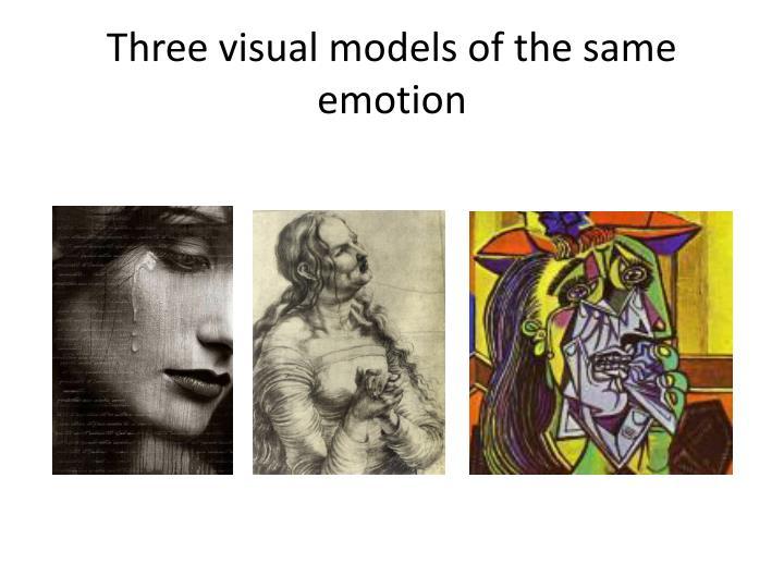 Three visual models of the same emotion
