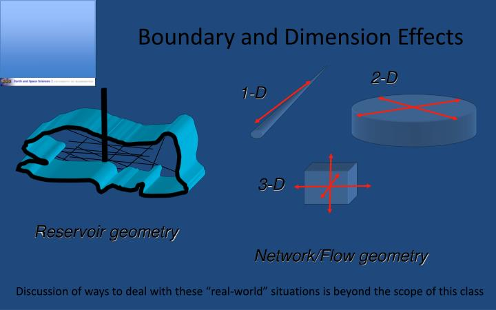 Boundary and Dimension Effects