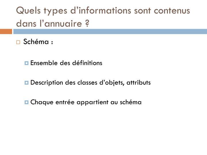 Quels types d'informations sont contenus dans l'annuaire ?